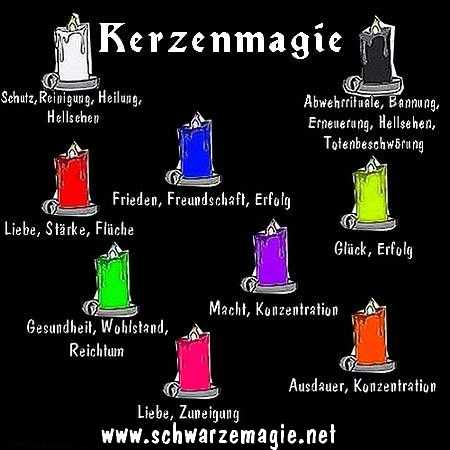 Kerzenmagie Farben Zuordnung